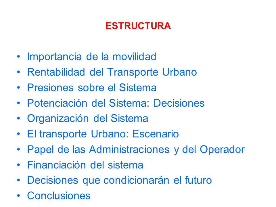 ESTRUCTURA Importancia de la movilidad Rentabilidad del Transporte Urbano Presiones sobre el Sistema Potenciación del Sistema: Decisiones Organización