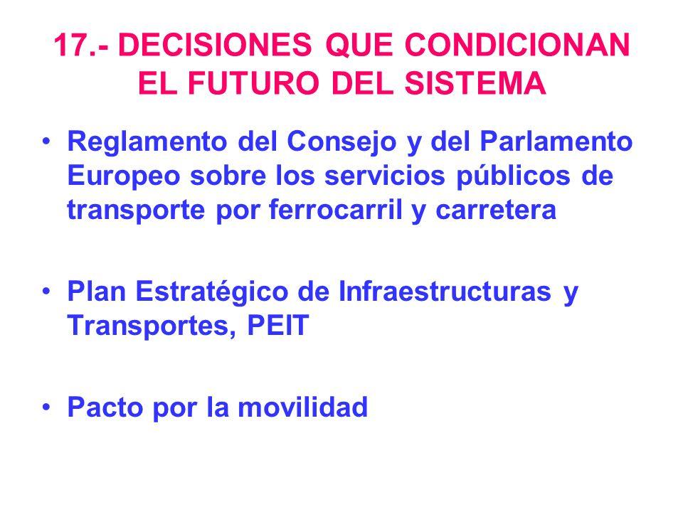 17.- DECISIONES QUE CONDICIONAN EL FUTURO DEL SISTEMA Reglamento del Consejo y del Parlamento Europeo sobre los servicios públicos de transporte por f