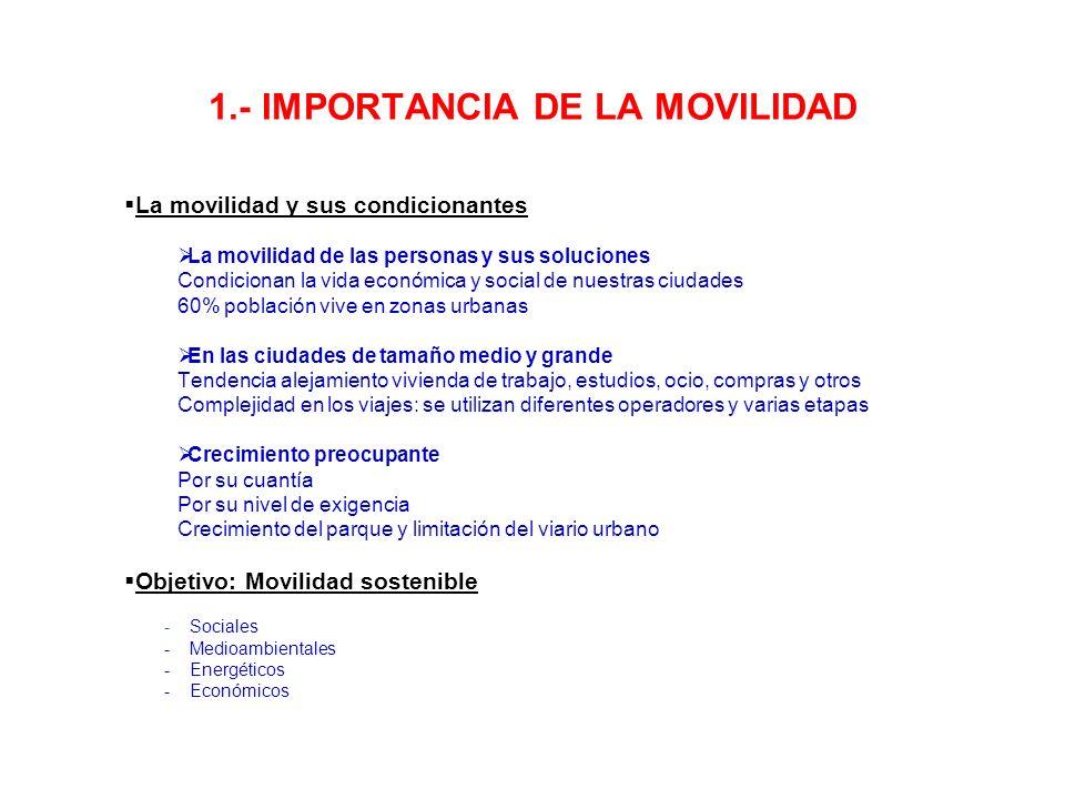 1.- IMPORTANCIA DE LA MOVILIDAD La movilidad y sus condicionantes La movilidad de las personas y sus soluciones Condicionan la vida económica y social