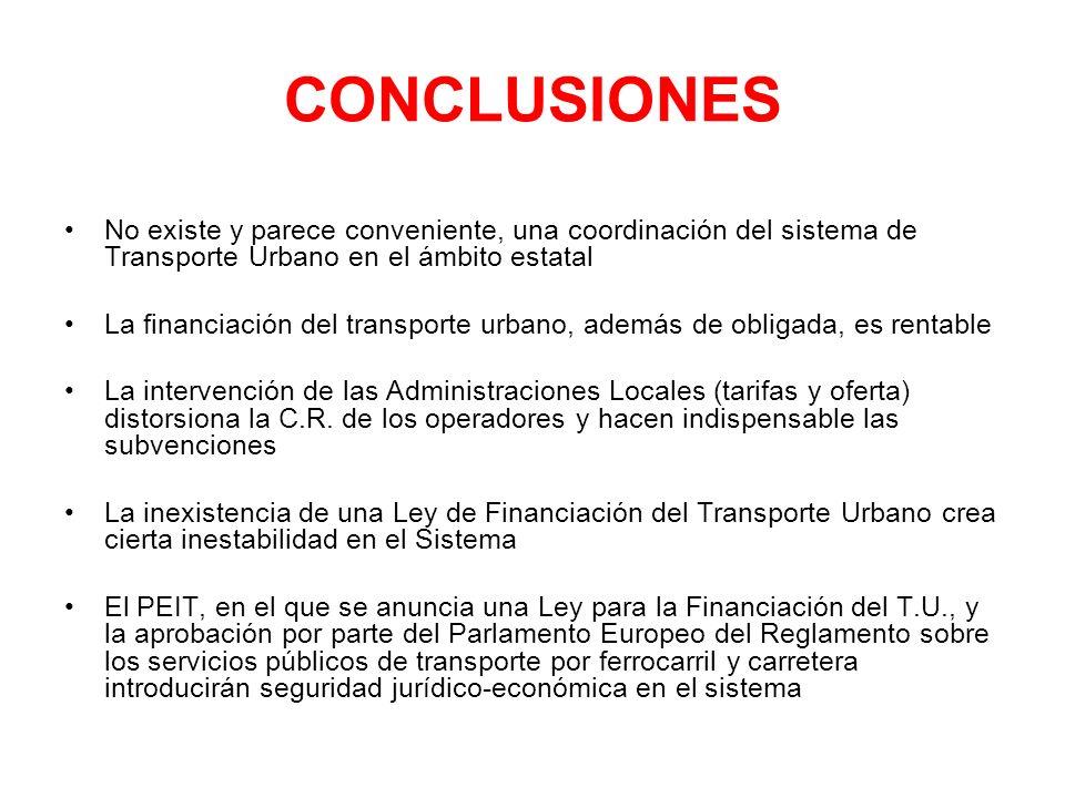 CONCLUSIONES No existe y parece conveniente, una coordinación del sistema de Transporte Urbano en el ámbito estatal La financiación del transporte urb