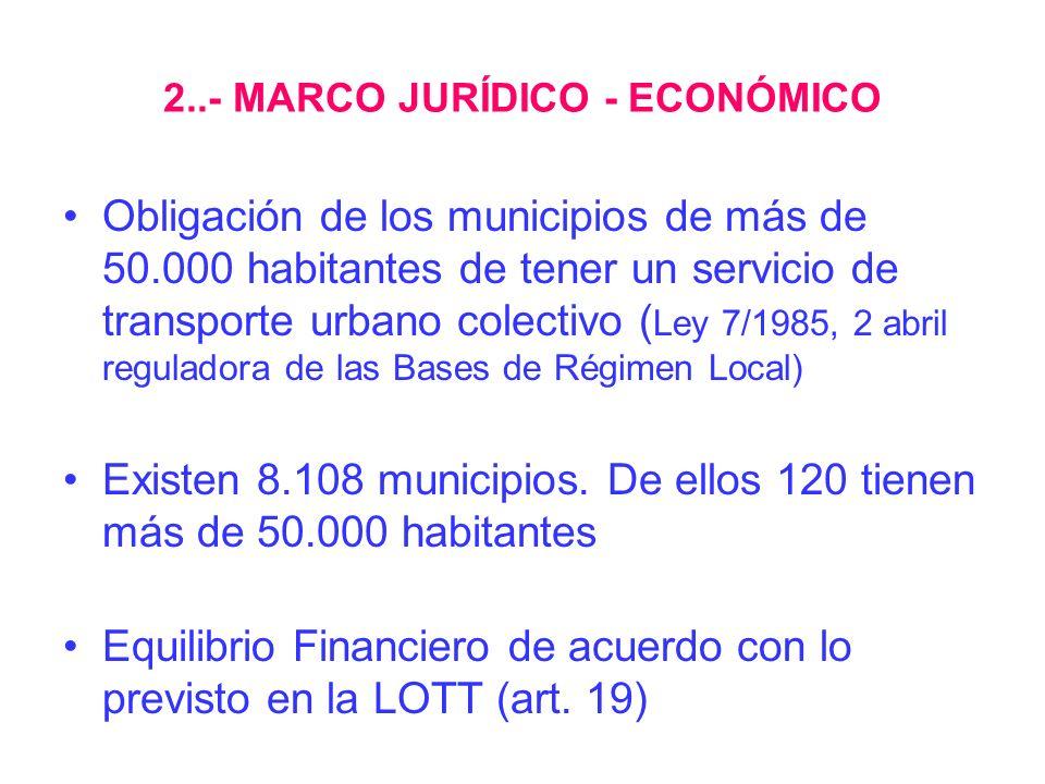 2..- MARCO JURÍDICO - ECONÓMICO Obligación de los municipios de más de 50.000 habitantes de tener un servicio de transporte urbano colectivo ( Ley 7/1