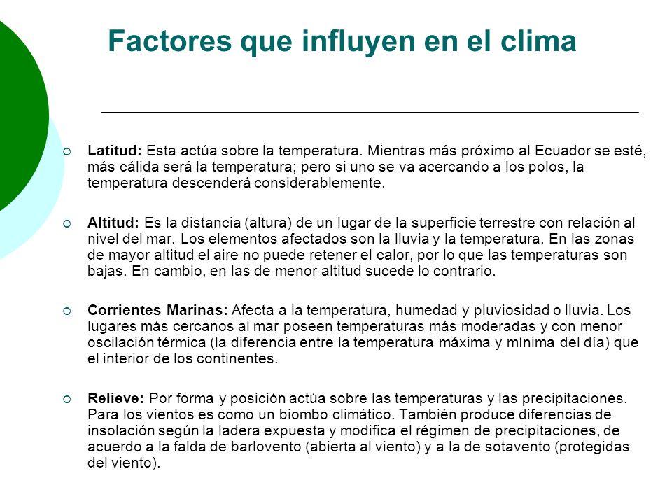 Factores que influyen en el clima Latitud: Esta actúa sobre la temperatura. Mientras más próximo al Ecuador se esté, más cálida será la temperatura; p