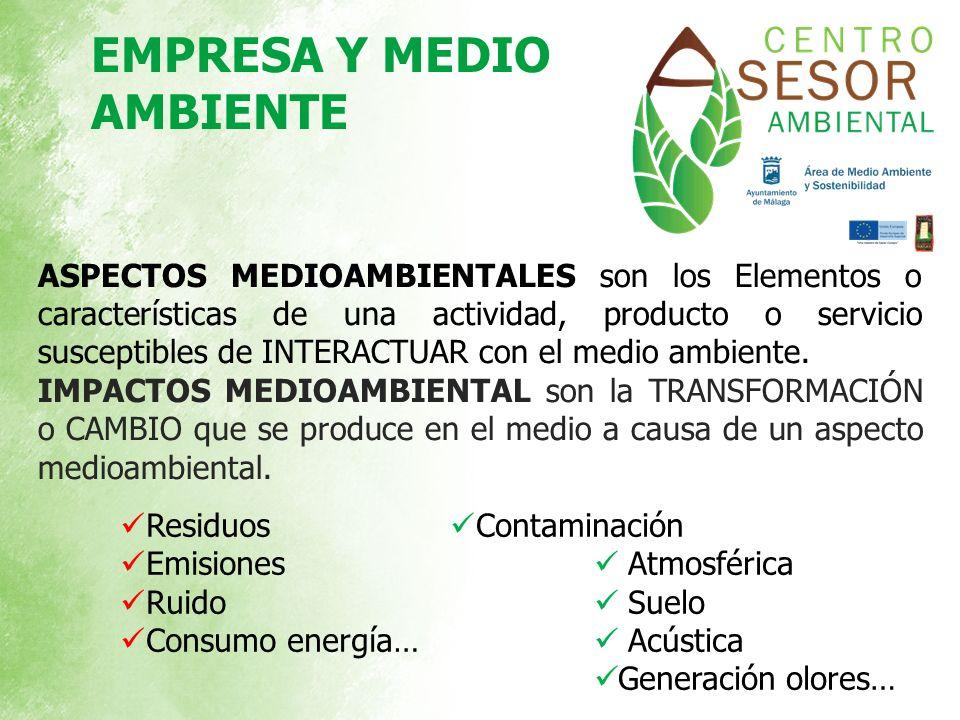 ASPECTOS MEDIOAMBIENTALES son los Elementos o características de una actividad, producto o servicio susceptibles de INTERACTUAR con el medio ambiente.