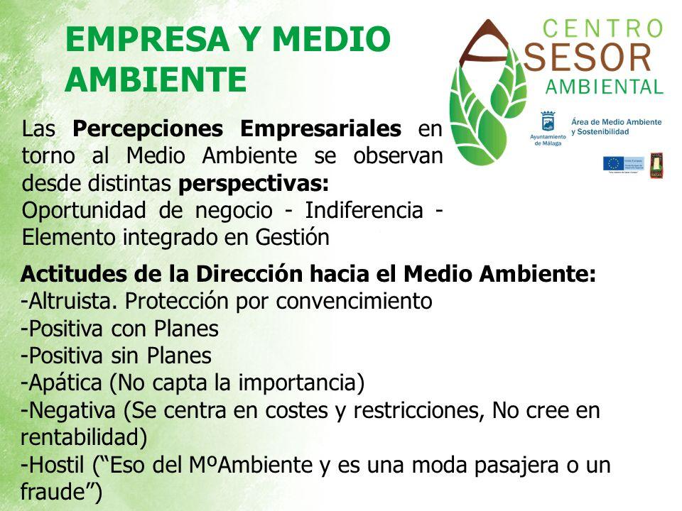 Las Percepciones Empresariales en torno al Medio Ambiente se observan desde distintas perspectivas: Oportunidad de negocio - Indiferencia - Elemento i