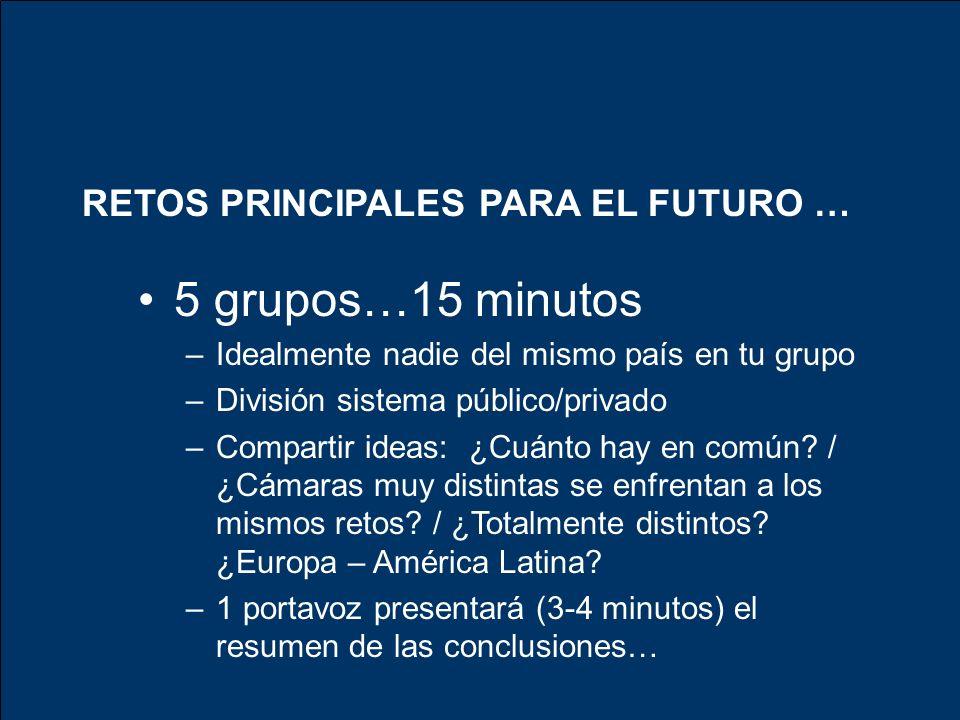 RETOS PRINCIPALES PARA EL FUTURO … 5 grupos…15 minutos –Idealmente nadie del mismo país en tu grupo –División sistema público/privado –Compartir ideas