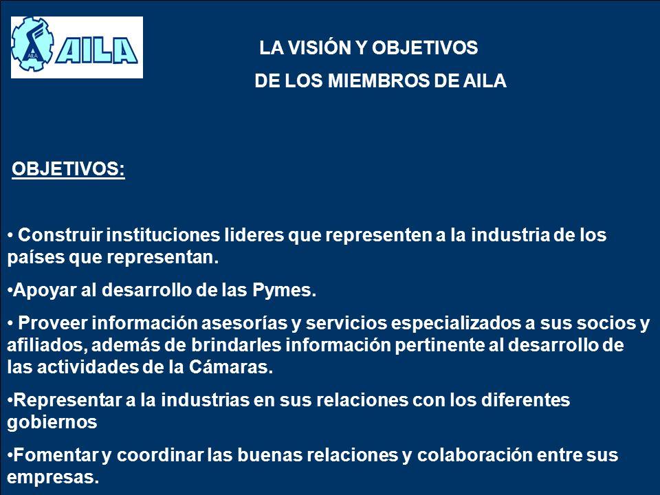 LA VISIÓN Y OBJETIVOS DE LOS MIEMBROS DE AILA OBJETIVOS: Construir instituciones lideres que representen a la industria de los países que representan.