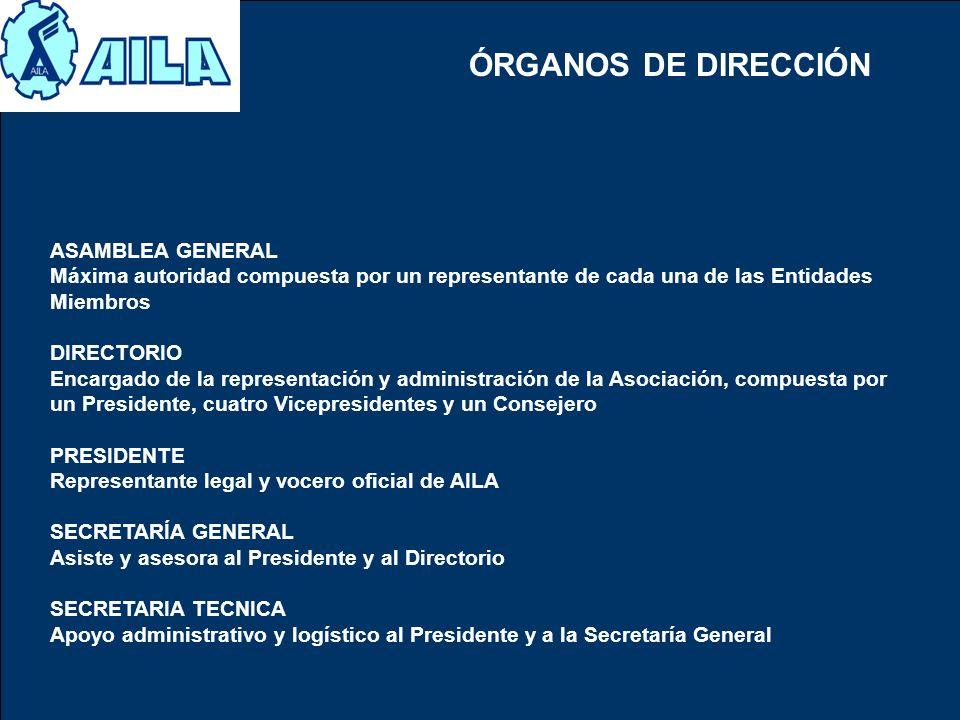 ÓRGANOS DE DIRECCIÓN ASAMBLEA GENERAL Máxima autoridad compuesta por un representante de cada una de las Entidades Miembros DIRECTORIO Encargado de la