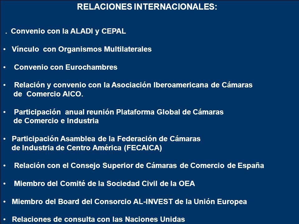 RELACIONES INTERNACIONALES:. Convenio con la ALADI y CEPAL Vínculo con Organismos Multilaterales Convenio con Eurochambres Relación y convenio con la