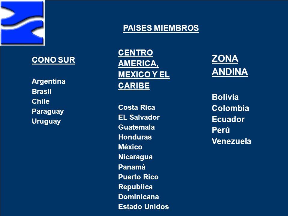 PAISES MIEMBROS CONO SUR Argentina Brasil Chile Paraguay Uruguay CENTRO AMERICA, MEXICO Y EL CARIBE Costa Rica EL Salvador Guatemala Honduras México N