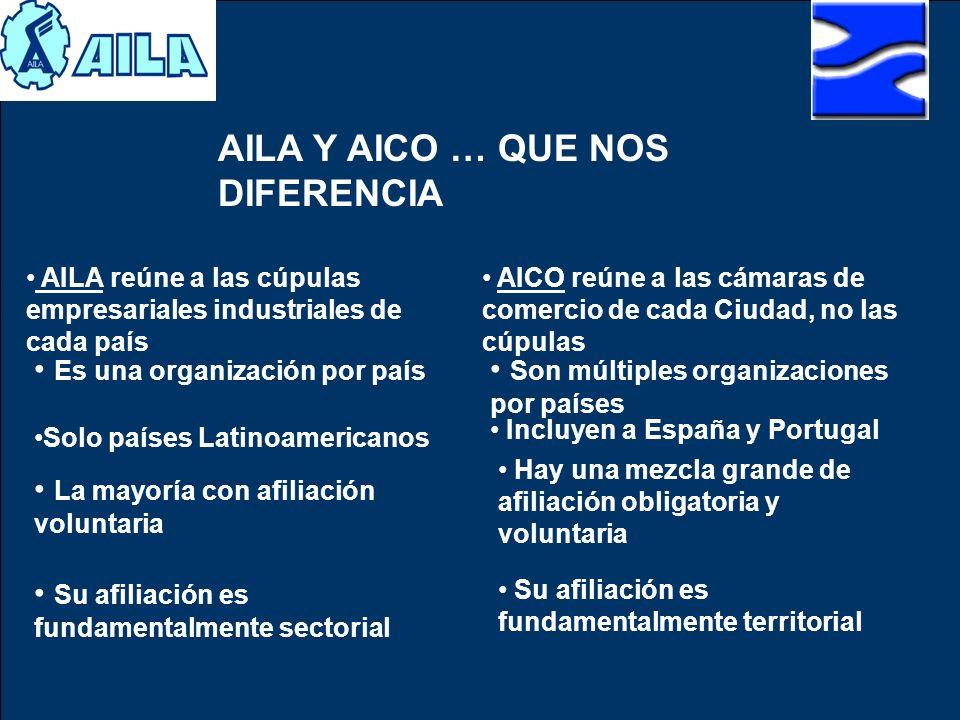 AILA Y AICO … QUE NOS DIFERENCIA AILA reúne a las cúpulas empresariales industriales de cada país AICO reúne a las cámaras de comercio de cada Ciudad,