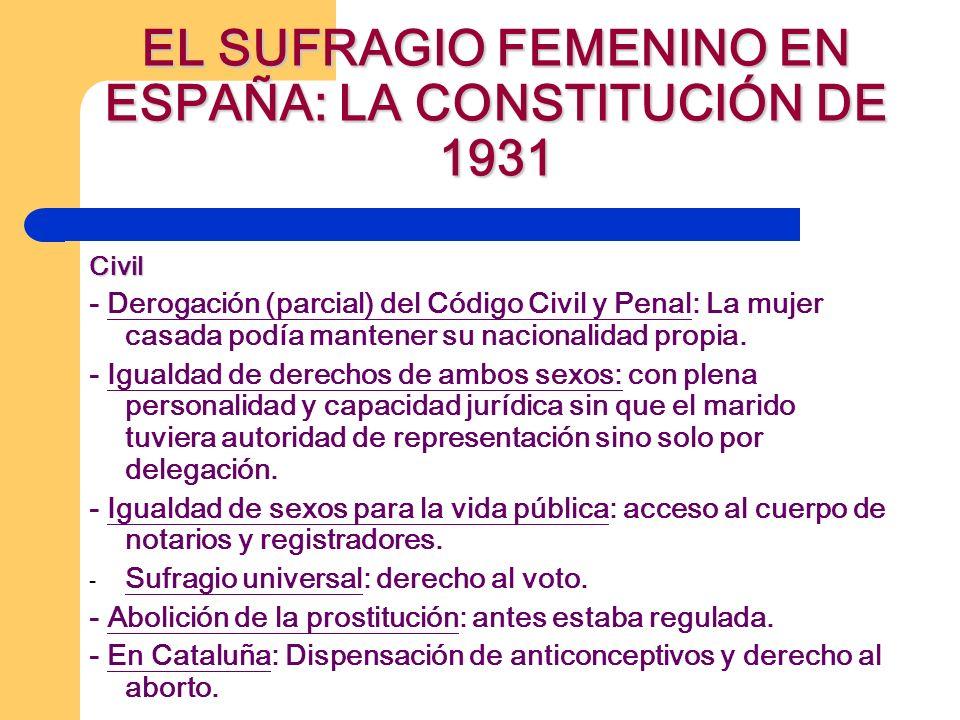 EL SUFRAGIO FEMENINO EN ESPAÑA: LA CONSTITUCIÓN DE 1931 Civil - Derogación (parcial) del Código Civil y Penal: La mujer casada podía mantener su nacio