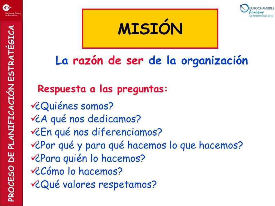 Respuesta a las preguntas: ¿Quiénes somos? ¿A qué nos dedicamos? ¿En qué nos diferenciamos? ¿Por qué y para qué hacemos lo que hacemos? ¿Para quién lo