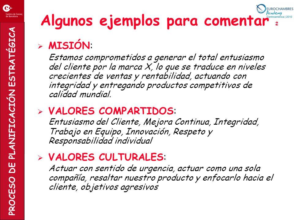 PROCESO DE PLANIFICACIÓN ESTRATÉGICA Algunos ejemplos para comentar 2 MISIÓN: Estamos comprometidos a generar el total entusiasmo del cliente por la m