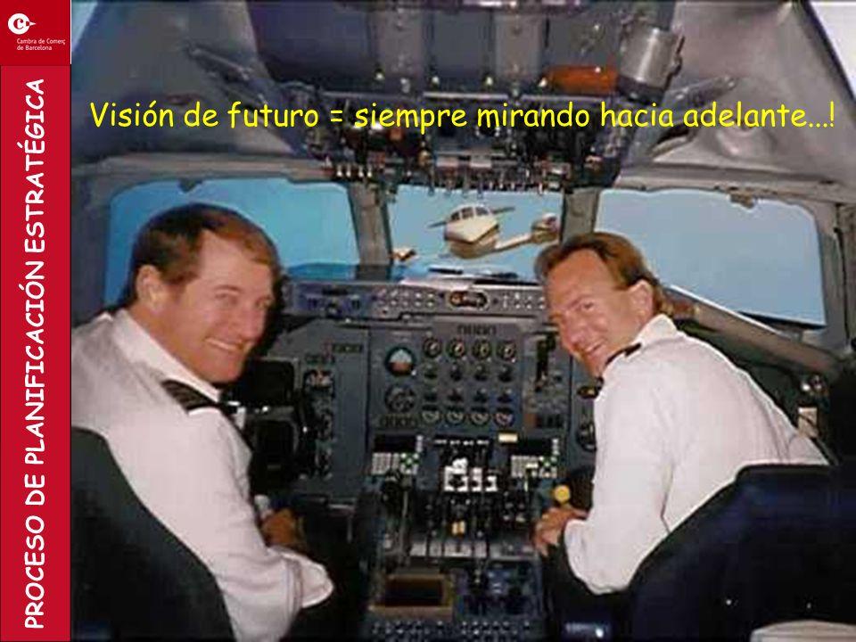 PROCESO DE PLANIFICACIÓN ESTRATÉGICA Visión de futuro = siempre mirando hacia adelante...!