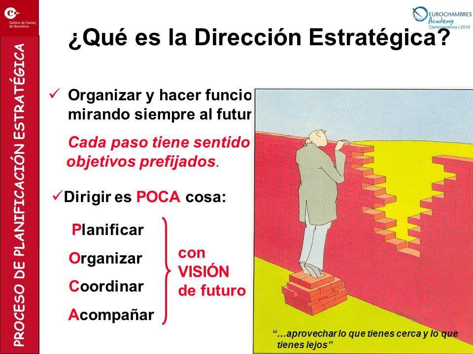 PROCESO DE PLANIFICACIÓN ESTRATÉGICA Organizar y hacer funcionar la organización mirando siempre al futuro C ada paso tiene sentido en función de los