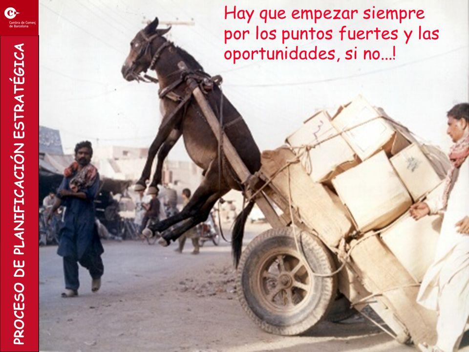 PROCESO DE PLANIFICACIÓN ESTRATÉGICA Hay que empezar siempre por los puntos fuertes y las oportunidades, si no...!