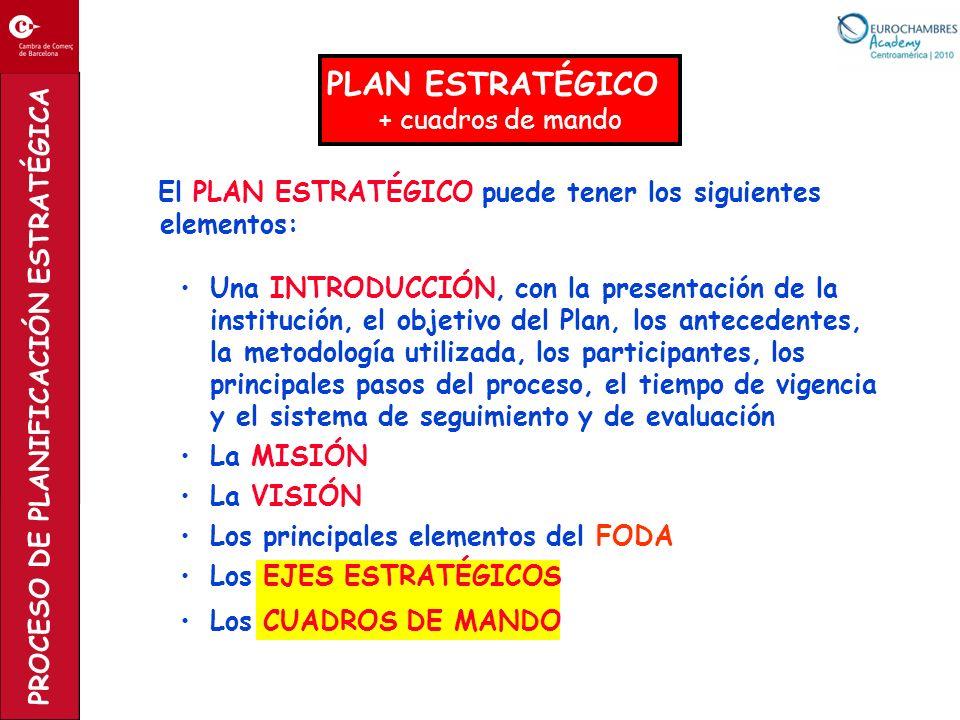 PROCESO DE PLANIFICACIÓN ESTRATÉGICA El PLAN ESTRATÉGICO puede tener los siguientes elementos: Una INTRODUCCIÓN, con la presentación de la institución
