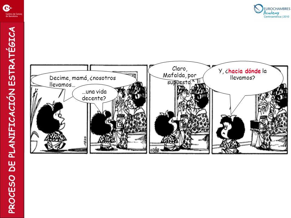 PROCESO DE PLANIFICACIÓN ESTRATÉGICA Decime, mamá, ¿nosotros llevamos… Claro, Mafalda, por supuesto. …una vida decente? Y, ¿hacia dónde la llevamos?