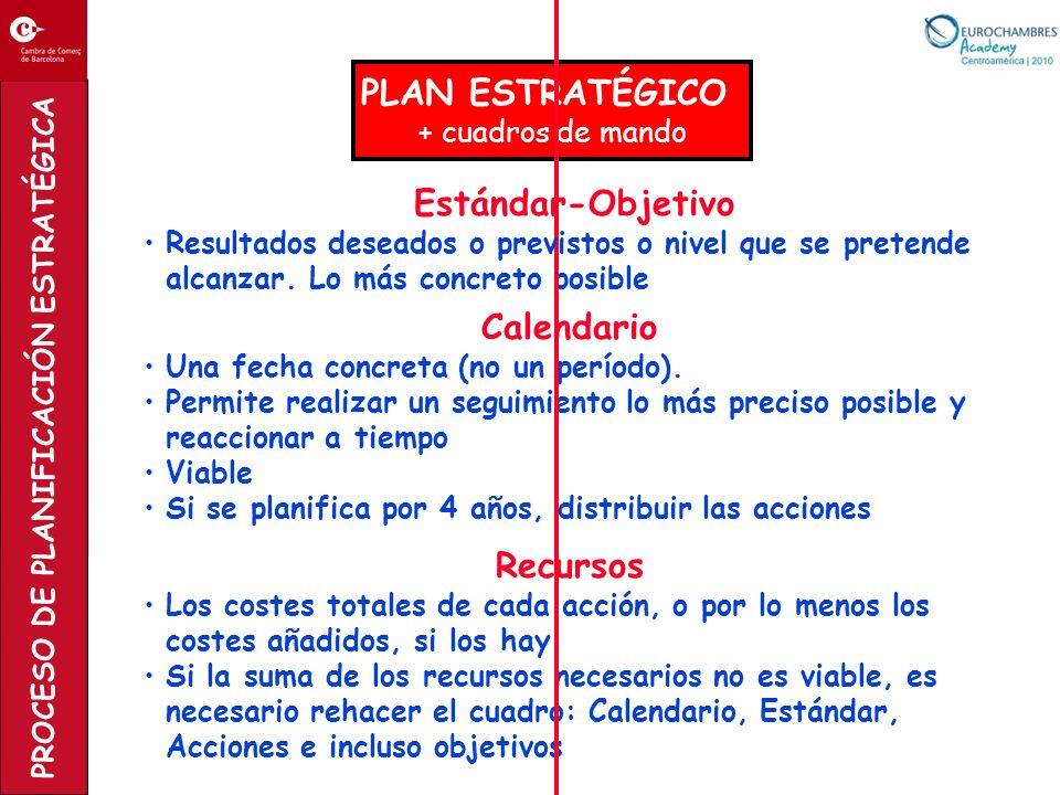 PROCESO DE PLANIFICACIÓN ESTRATÉGICA PLAN ESTRATÉGICO + cuadros de mando Calendario Una fecha concreta (no un período). Permite realizar un seguimient