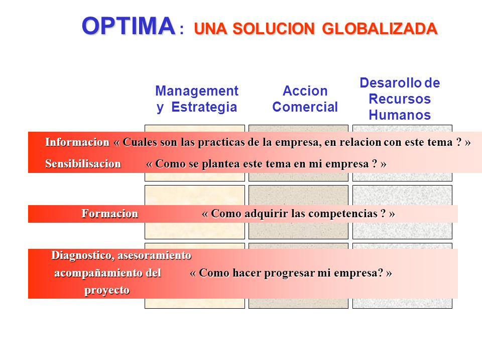 OPTIMA Un compromiso a 3 niveles esenciales de las empresas : OPTIMA : Un compromiso a 3 niveles esenciales de las empresas : Marketing y Commercial (