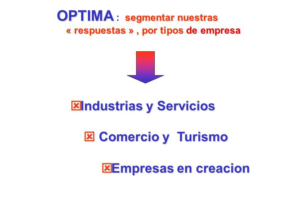 Accion Comercial Informacion « Cuales son las practicas de la empresa, en relacion con este tema .
