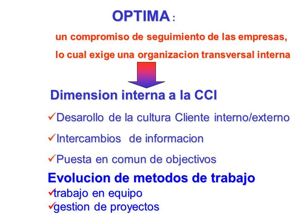 OPTIMA segmentar nuestras « respuestas », por tipos de empresa OPTIMA : segmentar nuestras « respuestas », por tipos de empresa Comercio y Turismo Comercio y Turismo Industrias y Servicios Industrias y Servicios Empresas en creacion Empresas en creacion