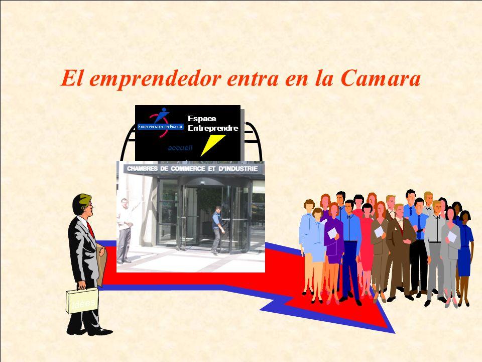 El emprendedor, al recibir el folleto, se desplaza hacia la Camara para una reunion de informacion: Idées Espace Entreprendre ACOGIDA