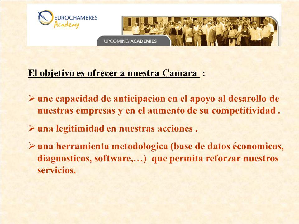 Finalidad de los observatorios El objetivo es ofrecer a nuestra Camara : une capacidad de anticipacion en el apoyo al desarollo de nuestras empresas y en el aumento de su competitividad.