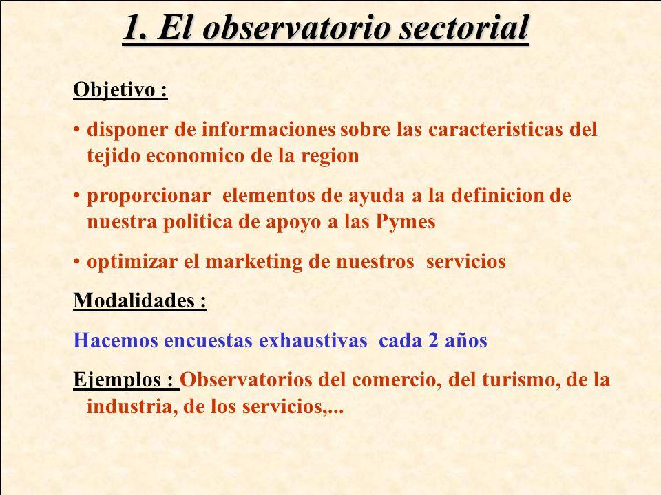 El observatorio e las empresas Disponemos de 2 tipos de observatorios: 1.