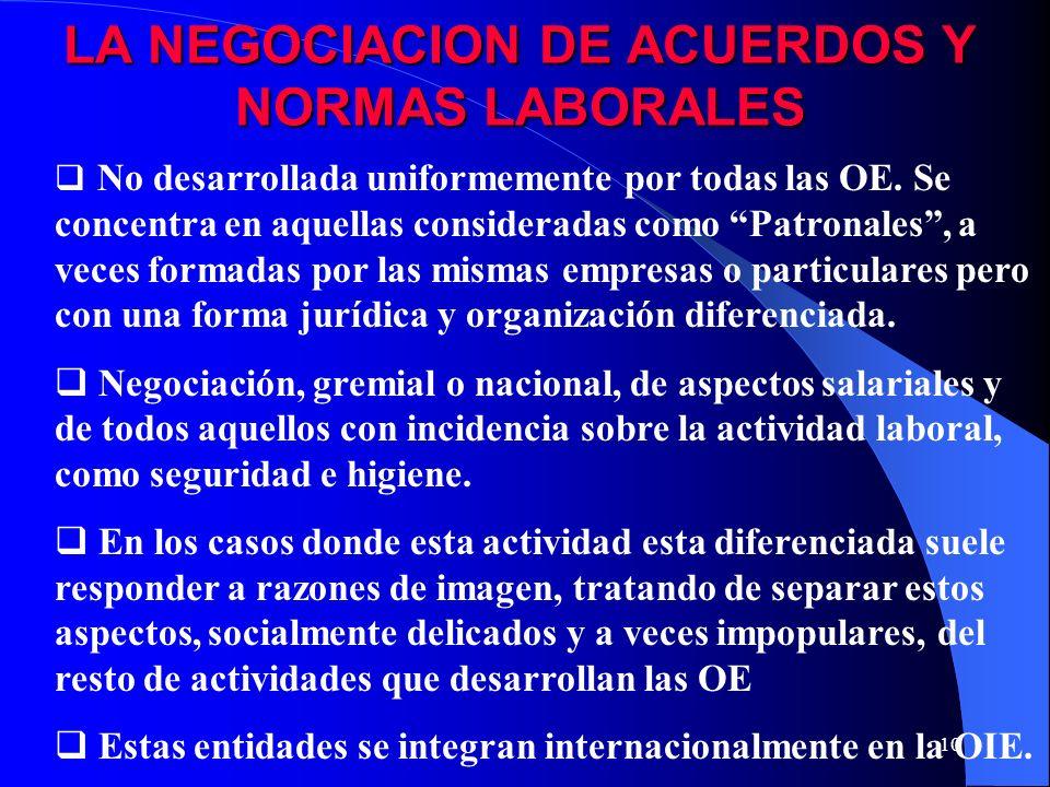 9 LA DEFENSA DE INTERESES CORPORATIVOS Contrapunto a la actividad reguladora de los poderes públicos.