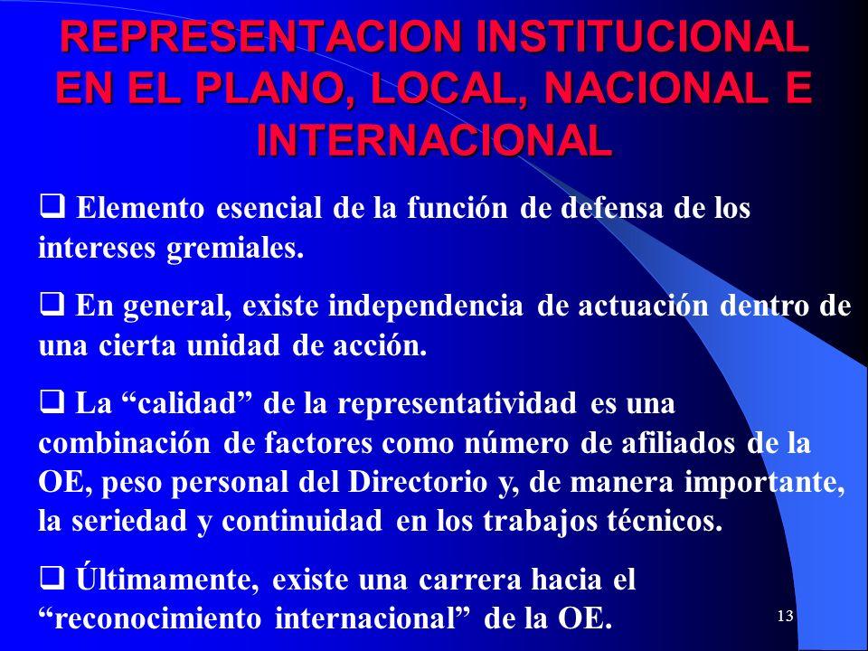 12 LA PRESTACION DE SERVICIOS A SUS ASOCIADOS (II) Las Tradicionales: Asesoría económica, jurídica y laboral.