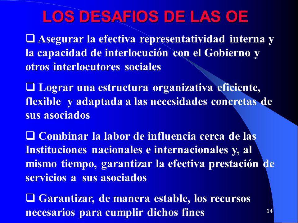 13 REPRESENTACION INSTITUCIONAL EN EL PLANO, LOCAL, NACIONAL E INTERNACIONAL Elemento esencial de la función de defensa de los intereses gremiales.