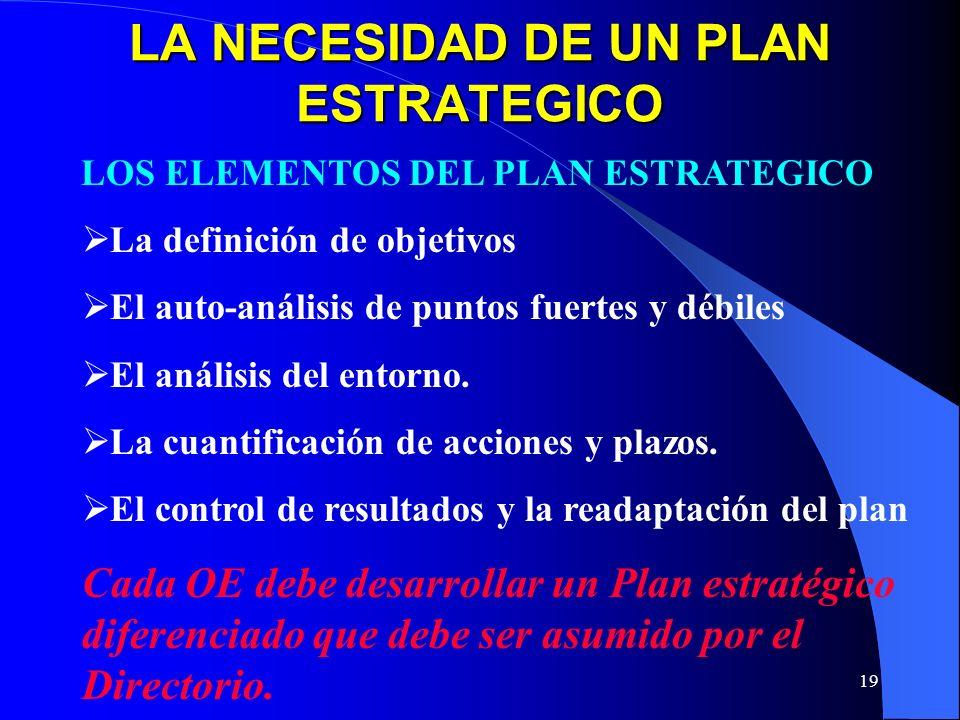 18 GARANTIZAR LOS RECURSOS DE MANERA ESTABLE NO se pueden alcanzar las misiones pretendidas por la OE sin una estabilidad de los recursos a medio plazo.
