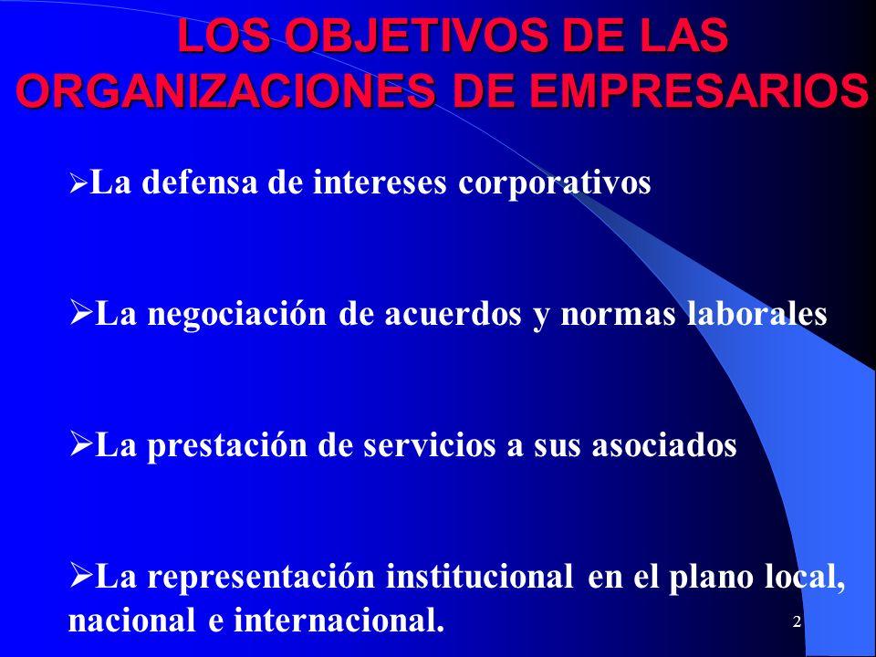 LAS ORGANIZACIONES DE EMPRESARIOS DE AMERICA LATINA JOSE IGNACIO GAFO FERNANDEZ SEMINARIO ACADEMY EUROCHAMBRES VIÑA DE MAR, OCTUBRE DE 2003