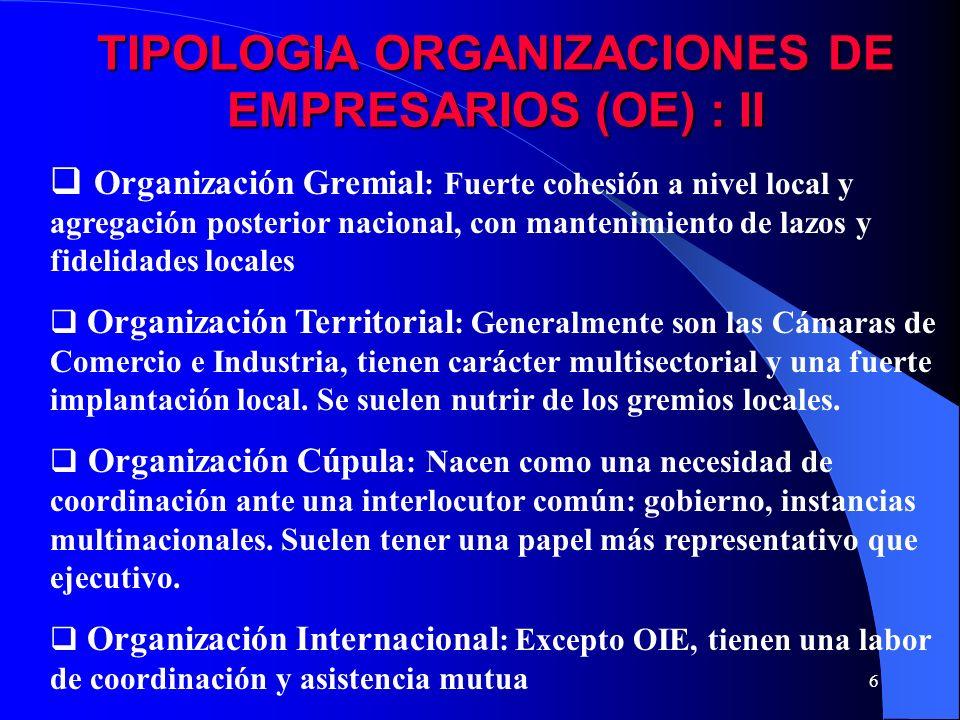 5 TIPOLOGIA ORGANIZACIONES DE EMPRESARIOS (OE) : I Primer nivel: Organizaciones gremiales, sectoriales, y territoriales.
