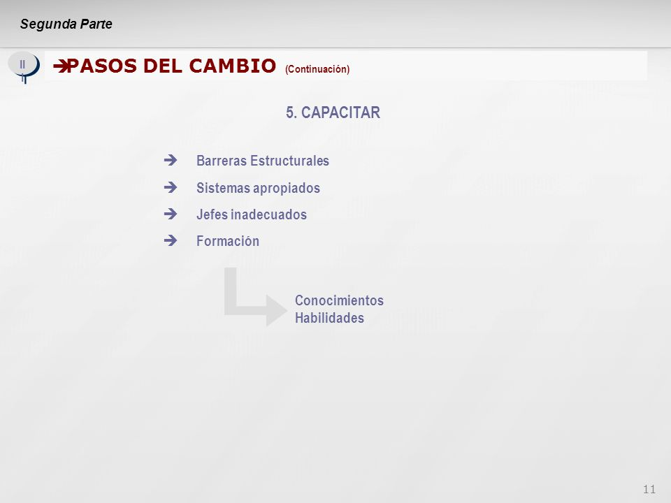 11 Segunda Parte II I PASOS DEL CAMBIO (Continuación) PASOS DEL CAMBIO (Continuación) 5.