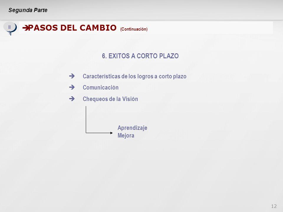 12 Segunda Parte 6. EXITOS A CORTO PLAZO è Características de los logros a corto plazo è Comunicación è Chequeos de la Visión II I PASOS DEL CAMBIO (C