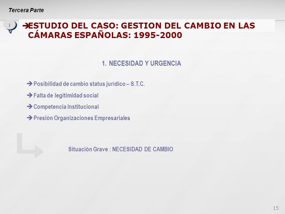 15 IVIV IVIV ESTUDIO DEL CASO: GESTION DEL CAMBIO EN LAS CÁMARAS ESPAÑOLAS: 1995-2000 ESTUDIO DEL CASO: GESTION DEL CAMBIO EN LAS CÁMARAS ESPAÑOLAS: 1995-2000 1.NECESIDAD Y URGENCIA è Posibilidad de cambio status jurídico – S.T.C.