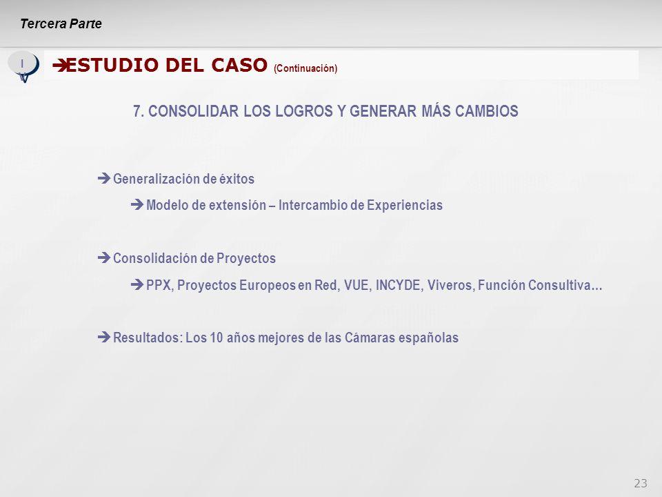 23 IVIV IVIV ESTUDIO DEL CASO (Continuación) ESTUDIO DEL CASO (Continuación) 7.
