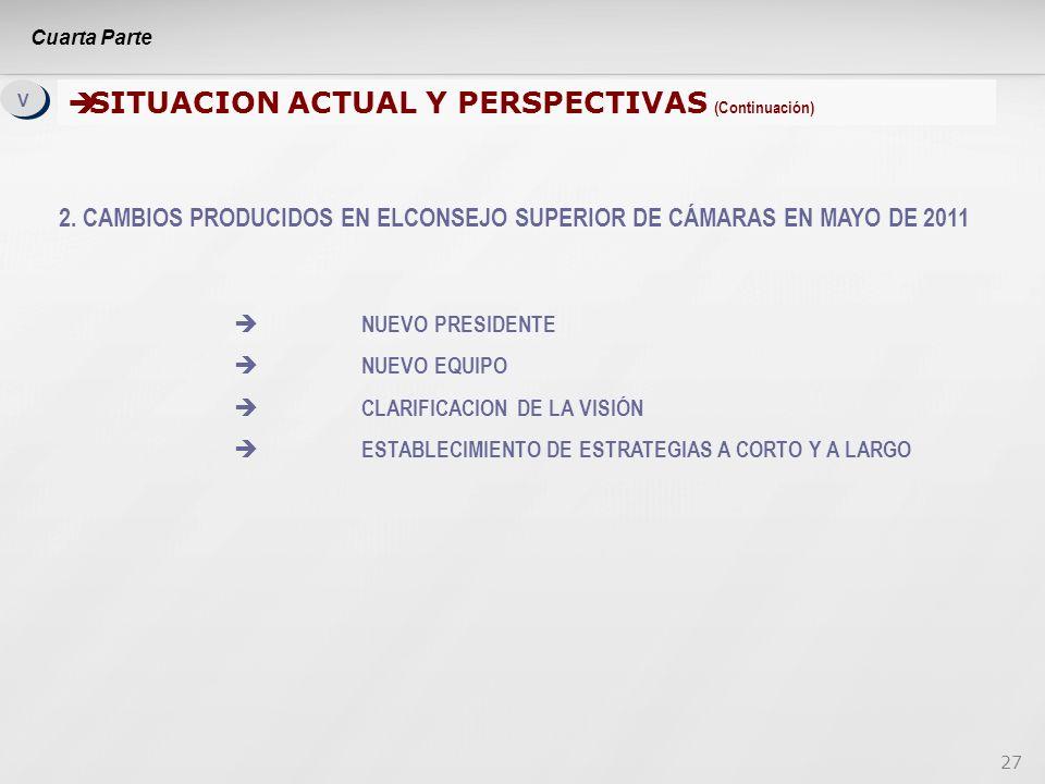 27 2. CAMBIOS PRODUCIDOS EN ELCONSEJO SUPERIOR DE CÁMARAS EN MAYO DE 2011 è NUEVO PRESIDENTE è NUEVO EQUIPO è CLARIFICACION DE LA VISIÓN è ESTABLECIMI