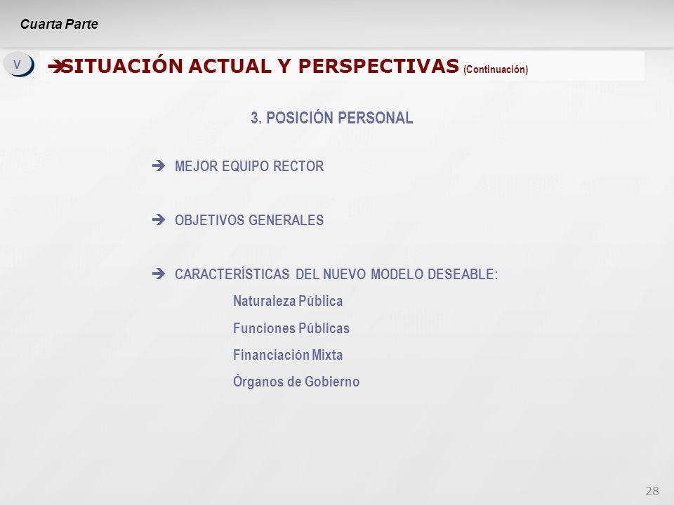 28 V V SITUACIÓN ACTUAL Y PERSPECTIVAS (Continuación) SITUACIÓN ACTUAL Y PERSPECTIVAS (Continuación) 3.
