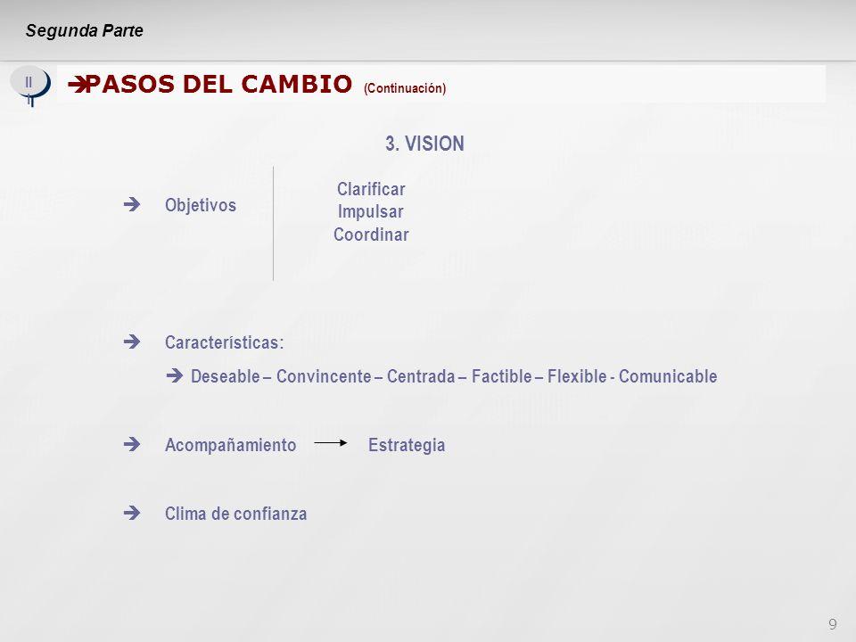 9 Segunda Parte II I PASOS DEL CAMBIO (Continuación) PASOS DEL CAMBIO (Continuación) 3.