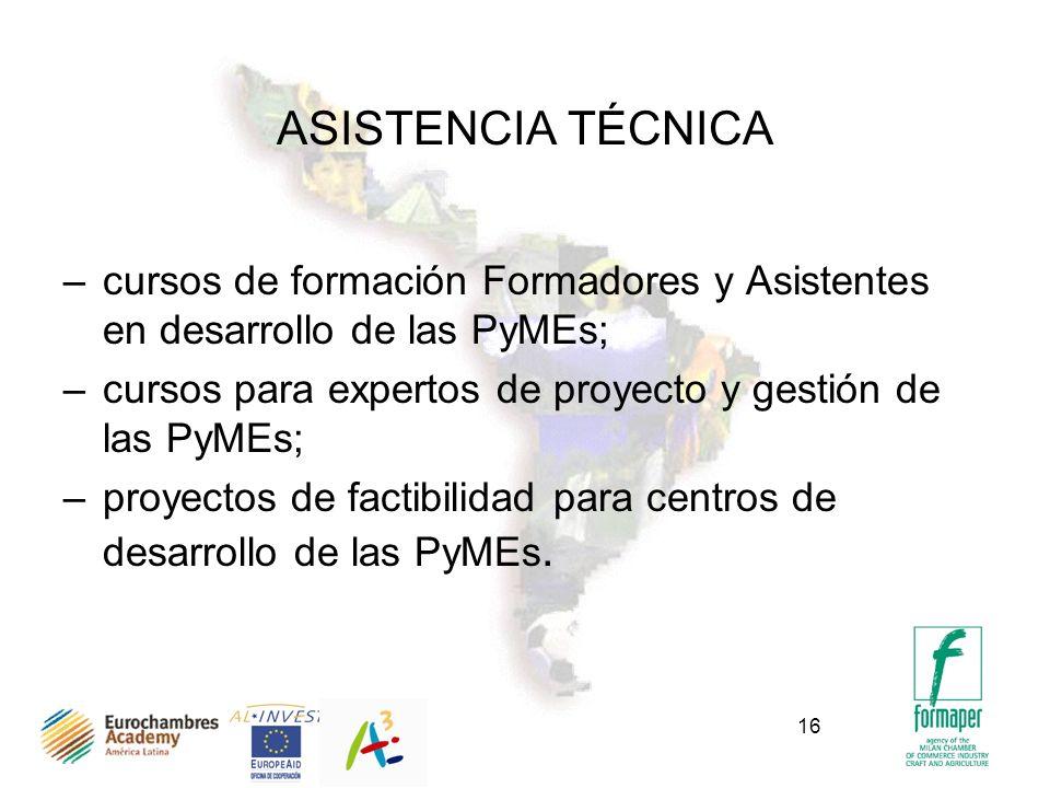 16 ASISTENCIA TÉCNICA –cursos de formación Formadores y Asistentes en desarrollo de las PyMEs; –cursos para expertos de proyecto y gestión de las PyMEs; –proyectos de factibilidad para centros de desarrollo de las PyMEs.