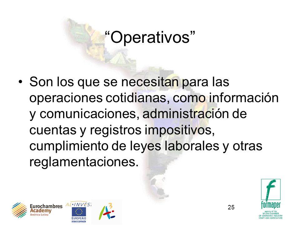 25 Operativos Son los que se necesitan para las operaciones cotidianas, como información y comunicaciones, administración de cuentas y registros impositivos, cumplimiento de leyes laborales y otras reglamentaciones.