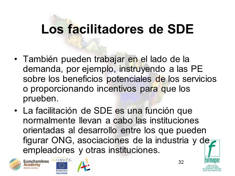 32 Los facilitadores de SDE También pueden trabajar en el lado de la demanda, por ejemplo, instruyendo a las PE sobre los beneficios potenciales de los servicios o proporcionando incentivos para que los prueben.