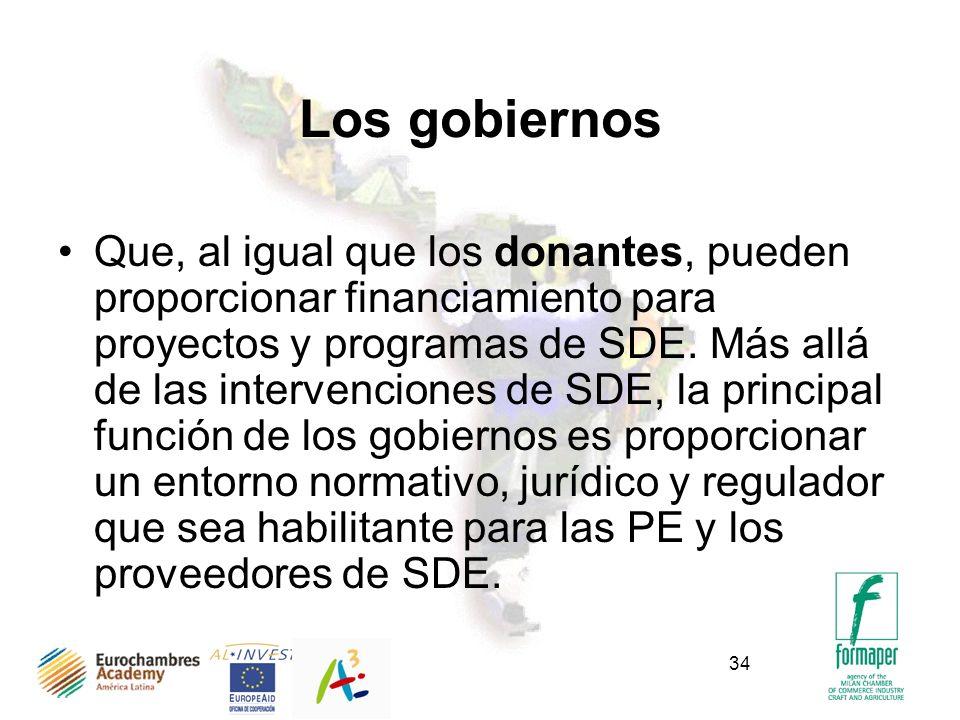 34 Los gobiernos Que, al igual que los donantes, pueden proporcionar financiamiento para proyectos y programas de SDE.