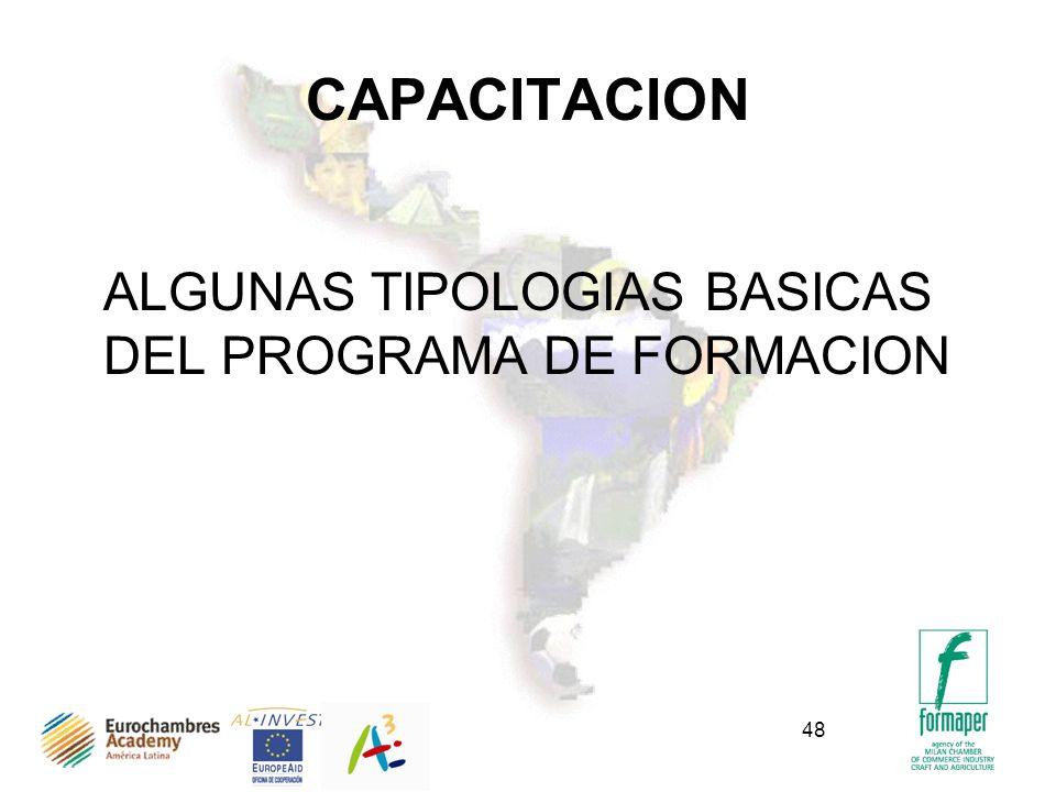 48 CAPACITACION ALGUNAS TIPOLOGIAS BASICAS DEL PROGRAMA DE FORMACION