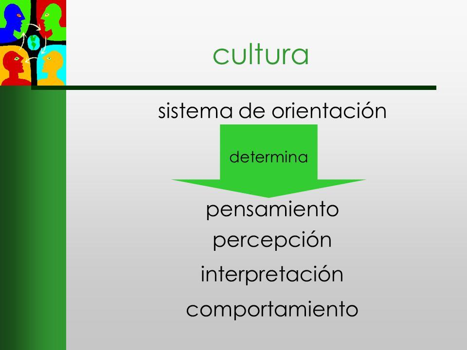 cultura sistema de orientación pensamiento percepción interpretación comportamiento determina