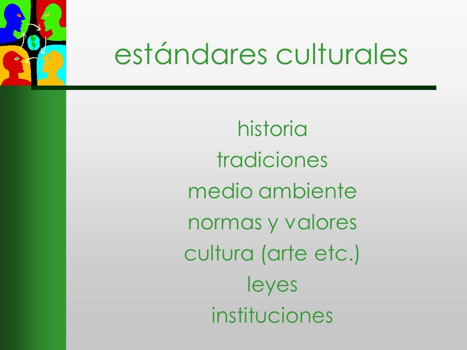 estándares culturales historia tradiciones medio ambiente normas y valores cultura (arte etc.) leyes instituciones
