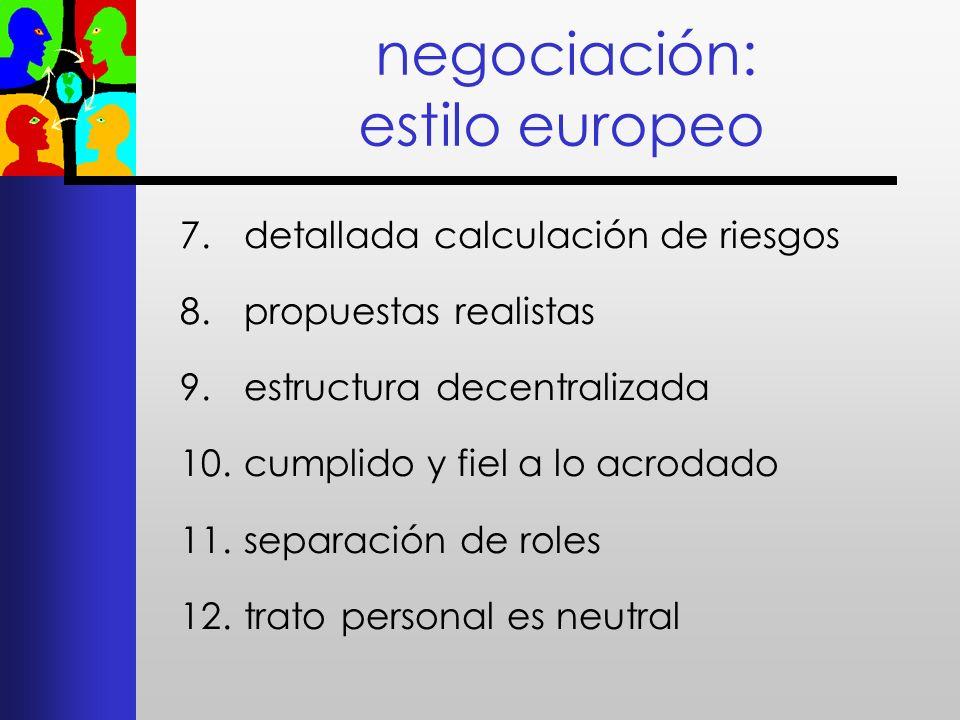 negociación: estilo europeo 7.detallada calculación de riesgos 8.propuestas realistas 9.estructura decentralizada 10.cumplido y fiel a lo acrodado 11.